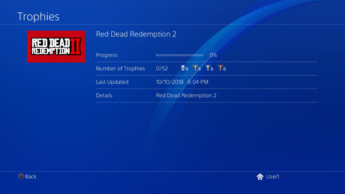 Red Dead Redemption 2: Trophy List Leaked